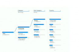 A for Analytics_Decomposition Tree_power BI_2
